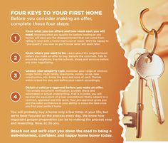 Four Keys to your first home