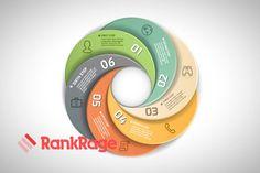 RankRage SEO Köln & Full Service Agentur - Rank your Business with us!