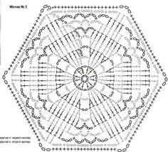 Lacy Crochet Dress Page 3 of 6 Crochet Squares, Grannies Crochet, Crochet Motif Patterns, Crochet Potholders, Hexagon Pattern, Crochet Blocks, Square Patterns, Crochet Diagram, Crochet Chart