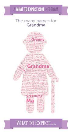 Grandma names...May need this in several years!