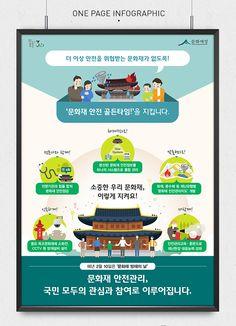 [인포그래픽] 문화재청 '2월 10일 문화재 방재의 날'에 관한 인포그래픽