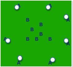 Soccer Foot Skills - Football Box Warm-up Drill Soccer Warm Up Drills, Soccer Warm Ups, Soccer Practice, Football Squares, Football Box, Soccer Workouts, Soccer Training, Game, Birthday