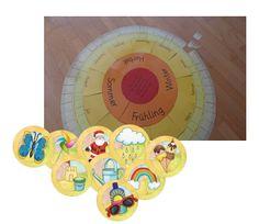 Ich habe die Kreissegmente auf farbiges Papier gedruckt.Die Zurodnungskarten können zusätzlich genutzt werden.Der Kreis lässt sich natürlich auch für den Sachunterricht nutzen.Die Illustrationen sind
