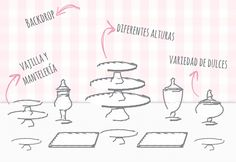 By Invitation Only | {tips | tendencias} Tips y consejos para armar una mesa dulce | http://byinvitationonlyblog.com