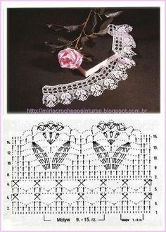 Crochet edging and borders sweets 61 Ideas Crochet Boarders, Crochet Lace Edging, Crochet Diagram, Crochet Chart, Thread Crochet, Crochet Trim, Crochet Doilies, Crochet Flowers, Crochet Stitches