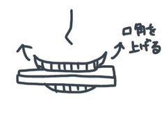 笑顔でいると良いことがいっぱい♡口角を上げるトレーニング!|MERY [メリー]