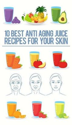 Isn't it a wonderful thing that making a fresh, delicious juice or smoothie each day, or a few times a week, can benefit your skin and help fight the signs of aging? We believe in taking an approach to antiaging that incorporates diet, exercise, stress ma
