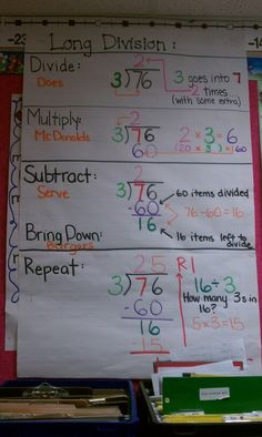 Long division anchor chart.