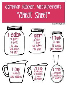 Kitchen Measurements Free Printable Cupboard Cheat Sheet by selena