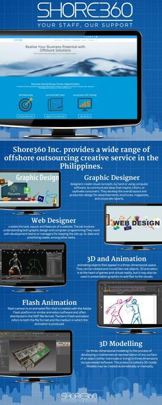 provides a wide range of offshore outsourcing creative service in the Philippines. Flash Animation, Philippines, Remote, Web Design, Range, Creative, Design Web, Cookers, Website Designs