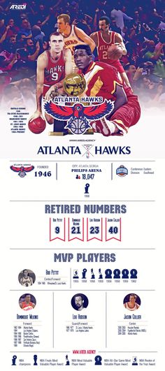 The best players in the history of the Atlanta Hawks, Bob Pettit, Dominique Wilkins, Lou Hudson, Jason Collier, infographic, art, sport, create, design, basketball, club, champion, branding, NBA, MVP legends, histoty, All Star game