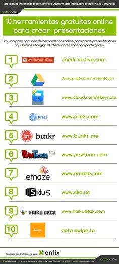 #Infografia 10 #Herramientas online gratuitas para crear presentaciones. #TAVnews