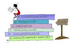 OK-klasa: Ocenianie kształtujące - informacje wstępne Blog Page, Education, Educational Illustrations, Learning, Studying