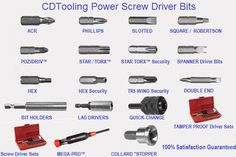 Some of them are woodworking power tools and some of them portable tools but all are important for woodworking jobs. The list of tools above will get . Woodshop Tools, Woodworking Tools List, Carpentry Tools, Machinist Tools, Basic Hand Tools, Plumbing Installation, Dewalt Tools, Screws And Bolts, Tools Hardware