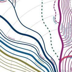 The World Religions Tree - Infographics • Наши разработки • Портфолио • Компания…