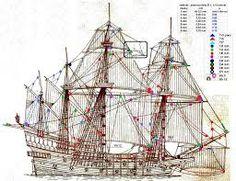 Výsledek obrázku pro nátěr na plachetnici SPANISH GALLEON