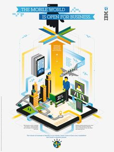 IBM Changing Convention by Bruno Jesus, via Behance #infographic