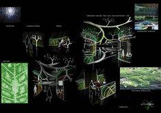 Concept d'Architecture Commerciale www.creathome.fr Stéphane POULAIN