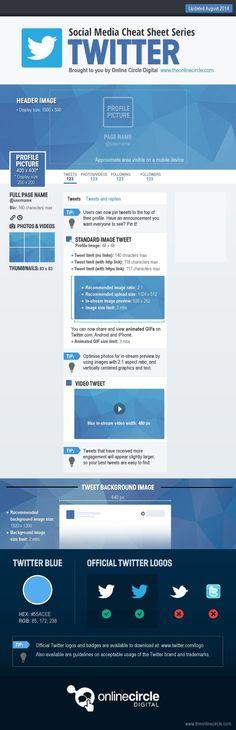 Twitter: medidas y características actualizadas al 2014