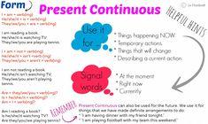 Simple Present and Present Continuous – Mirelle Nascimento – English Teacher English Grammar Tenses, Learn English Grammar, English Lessons, Teaching English, English Class, English Language, Simple Present Tense, Simple Past Tense, Tense Structure