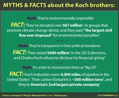 It's time for the media to get their facts straight and stop covering up for the Kochs.