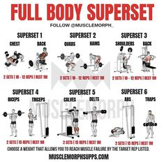 Gym Workout Chart, Full Body Workout Routine, Gym Workout Tips, Dumbbell Workout, Model Workout, Workout Planner, Workout Diet, Street Workout, Boxing Workout