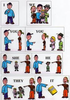 ideas for teaching Objective Pronouns