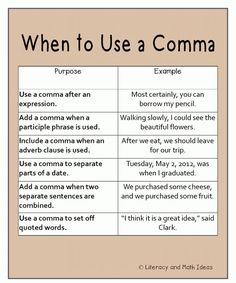Free--When to Use a Comma Reference Chart