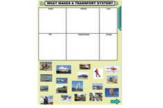 """This fantastic IWB resource has been designed to support the teaching of the Unit of Work """"Transport"""" from the NSW Board of Studies HSIE Syllabus. This unit provides opportunities for students to explore transport systems in their local area. The unit focuses on the benefits and responsibilities of transport use. http://schools.interactivelessons.com.au/ http://interactivelessons.com.au/"""