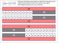 Engaging Math: Equation Strips