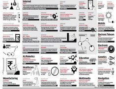 How disruptive innovation is changing our world - The Economic Times on Mobile