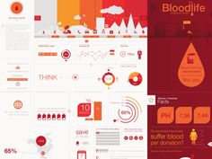2014 Web Design Trends. Bloodlife // Interactive Infographic System by Martín Liveratore, via Behance