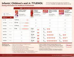 Tylenol dosage chart parenting pinterest tylenol dosage chart