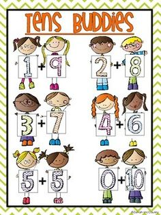Here's a nice anchor chart idea to help students learn ways to make 10.