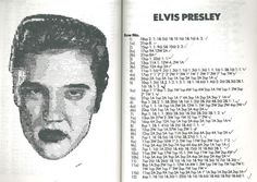 The Lost Ancestors of ASCII Art - portrait of Elvis made on a type writer  | First pinned to Celebrity Art board here... http://www.pinterest.com/fairbanksgrafix/celebrity-art/ #Drawing #Art #CelebrityArt