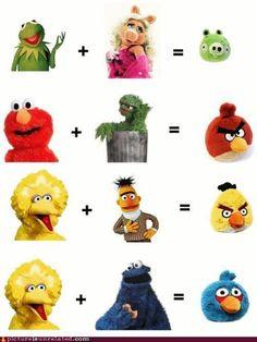 Angry Birds Formula