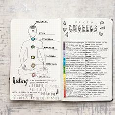 What Yoga Taught Me About Personal Organization spread created by @blank_space_bujo