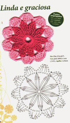 ergahandmade: Crochet Flowers + Diagrams Knitting For BeginnersKnitting HumorCrochet PatronesCrochet Baby Appliques Au Crochet, Crochet Motifs, Granny Square Crochet Pattern, Crochet Blocks, Crochet Flower Patterns, Crochet Diagram, Crochet Chart, Crochet Squares, Crochet Designs