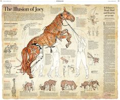 Double page graphic for the Arts Sunday Secton of the Washington Post describing…
