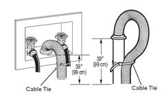 Washing Machine Drain And Feed Line Diagram Laundry Room