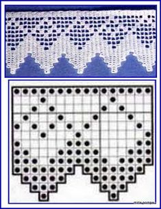 This is an interesting and nice stitch pattern: the Chevron Retro Stitch Wave Crochet pattern which I'm sure you guys would like to know how it is done. Kids Knitting Patterns, Crochet Edging Patterns, Crochet Borders, Crochet Diagram, Doily Patterns, Crochet Chart, Crochet Designs, Crochet Stitches, Crochet Dollies