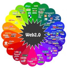 Top 10 in 10 Series: Web 2.0 Tools
