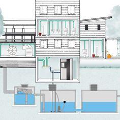 Recuperatie van regenwater binnen de utiliteitsbouw