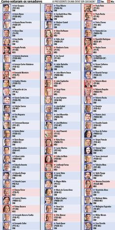 No dia em que o impeachment de Dilma Rousseff foi efetivado e Michel Temer se tornou o novo presidente do país, Belo Horizonte foi tomada por manifestações no início da noite desta quarta-feira (31). Veja como os Senadores votaram no rito do julgamento final do Impeachment (01/09/2016) #Dilma #Senadores #Senado #Impeachement #Temer #MichelTemer #PMDB #Políticos #Infográfico #Infografia #HojeEmDia