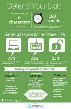 Defend your data with tips on how to make your passwords stronger.