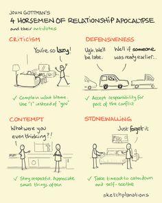 Relationship Therapy, Relationship Advice, Writing Skills, Essay Writing, Name Calling Quotes, John Gottman, Habit Quotes, Horsemen Of The Apocalypse, Wellness