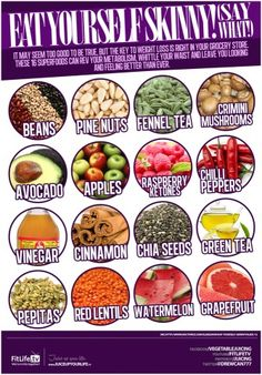 Weight loss foods -  You have one body, care it!