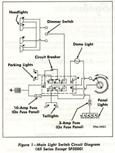 Electrical diagrams chevy only  Page 2 | chevy