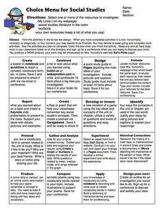 7th Grade Social Studies, Social Studies Projects, Social Studies Classroom, Social Studies Activities, History Classroom, Teaching Social Studies, Teaching History, Teaching Science, History Education