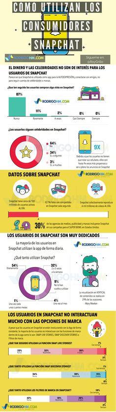 Snapchat: cómo lo utilizan los consumidores #infografia